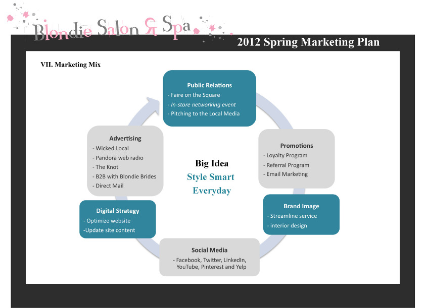 case study on industrial marketing